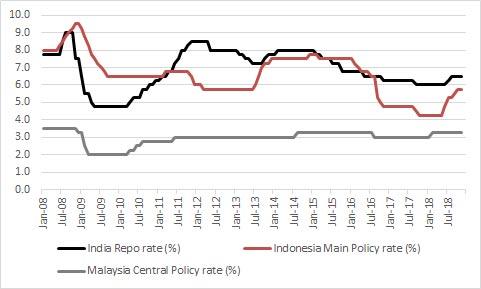 China's public finances